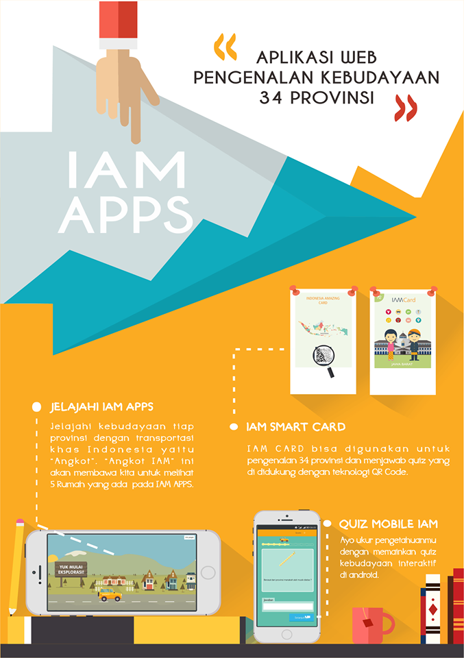 Book Cover: IAM APPS (Indonesia Amazing Application)